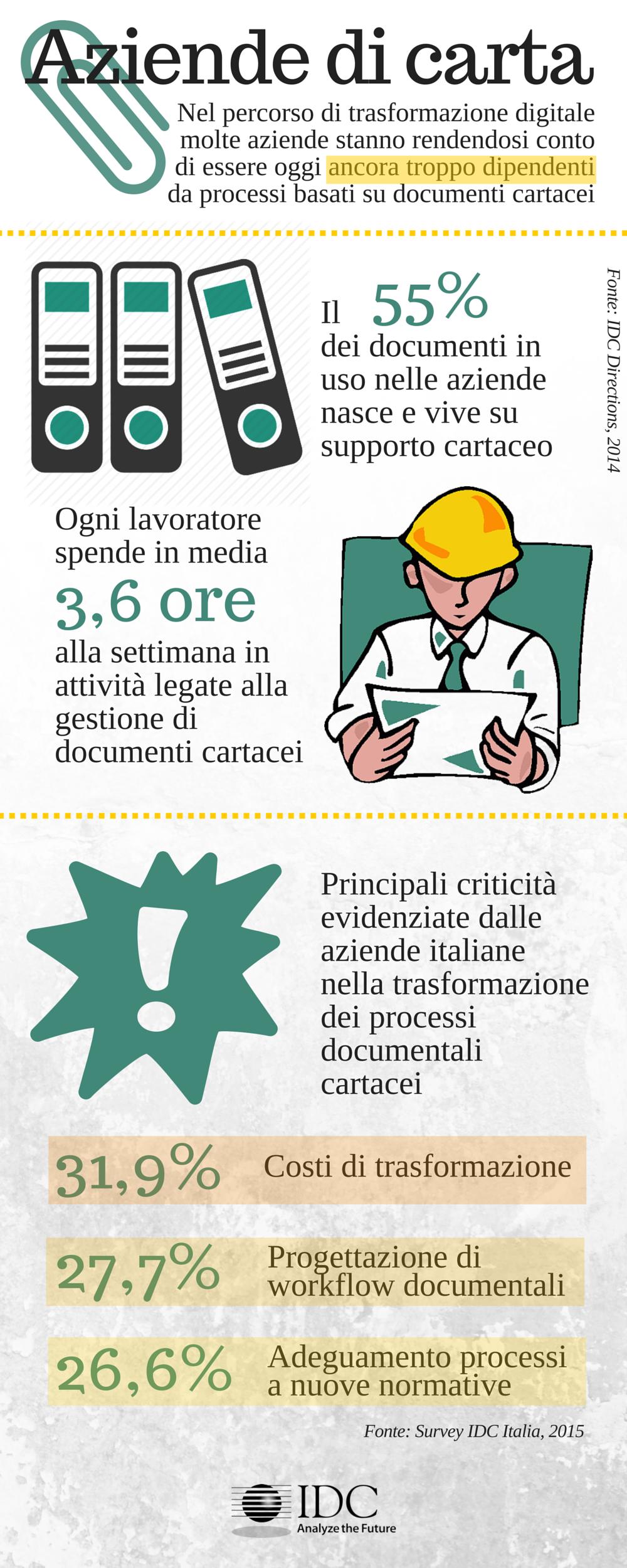 italy_infografica_aziende_di_carta